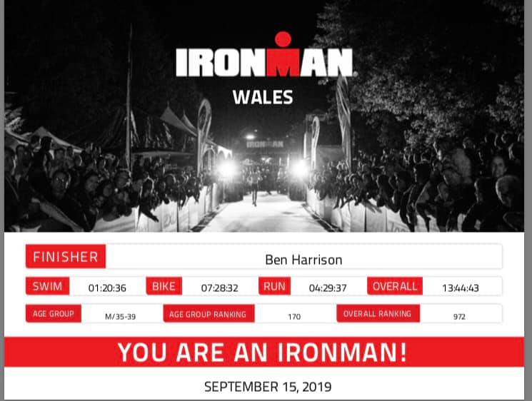 image of iron man wales time