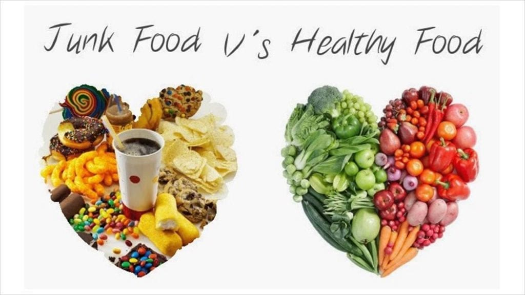 Fast food replaced with healthy food furing coronavirus.